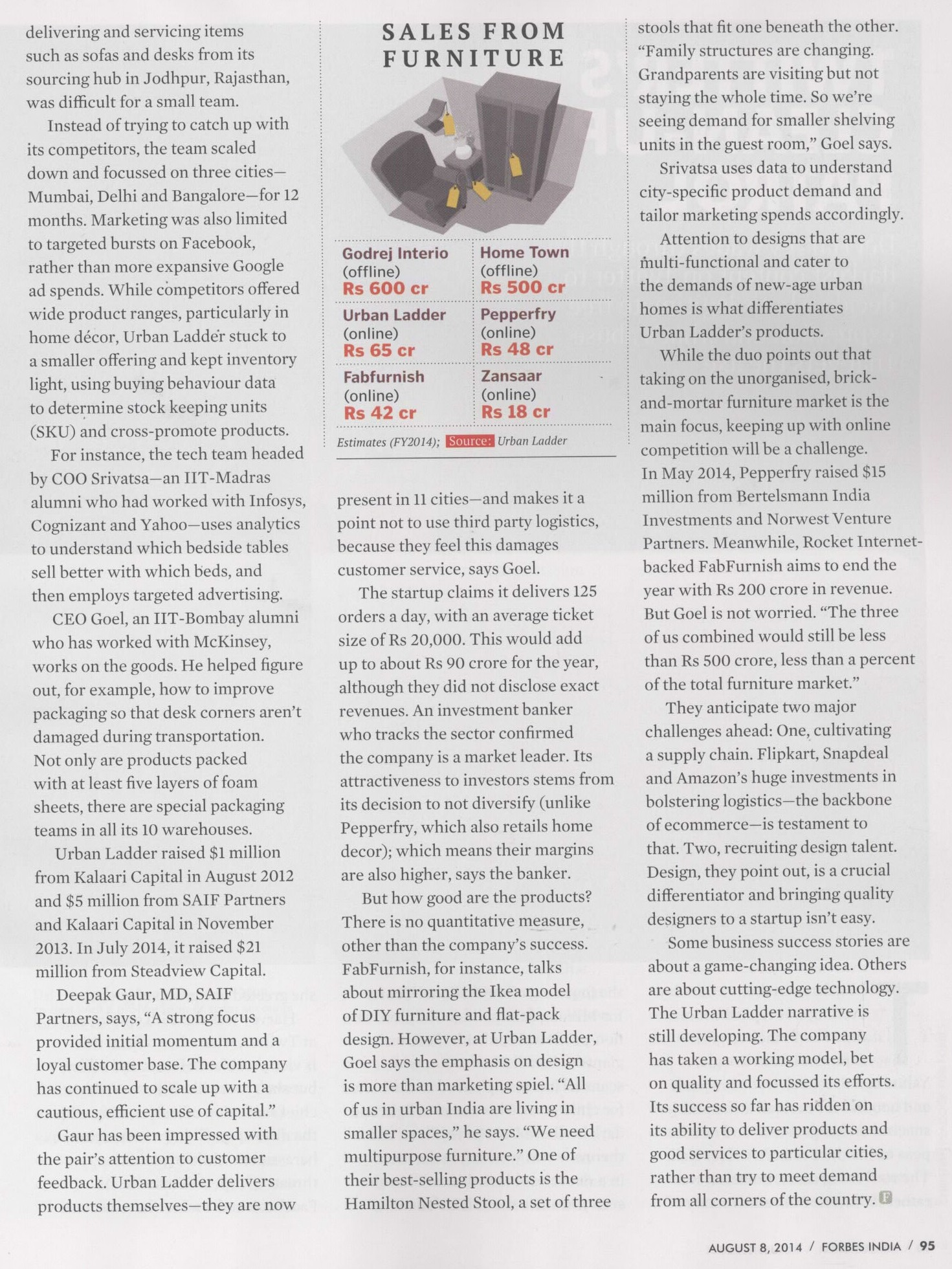 Forbes india page2