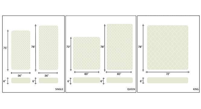 Dreamlite Bonnel Spring Mattress (King Mattress Type, 6 in Mattress Thickness (in Inches), 72 x 72 in Mattress Size) by Urban Ladder