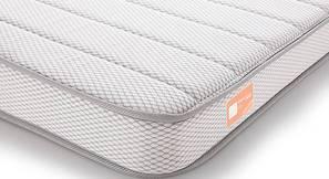 Theramedic coir   foam mattress 02