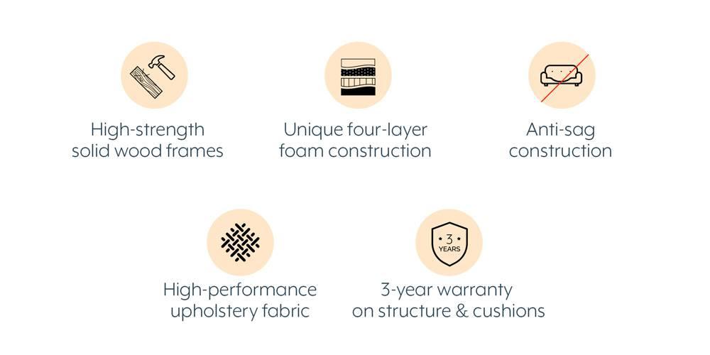 Granada Sofa (Mist Brown) (1-seater Custom Set - Sofas, None Standard Set - Sofas, Mist, Fabric Sofa Material, Regular Sofa Size, Regular Sofa Type) by Urban Ladder