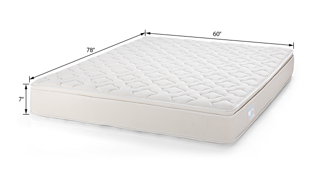Cloud Eurotop Pocket Spring Mattress with Latex (Queen Mattress Type, 78 x 60 in (Standard) Mattress Size, 7 in Mattress Thickness (in Inches)) by Urban Ladder