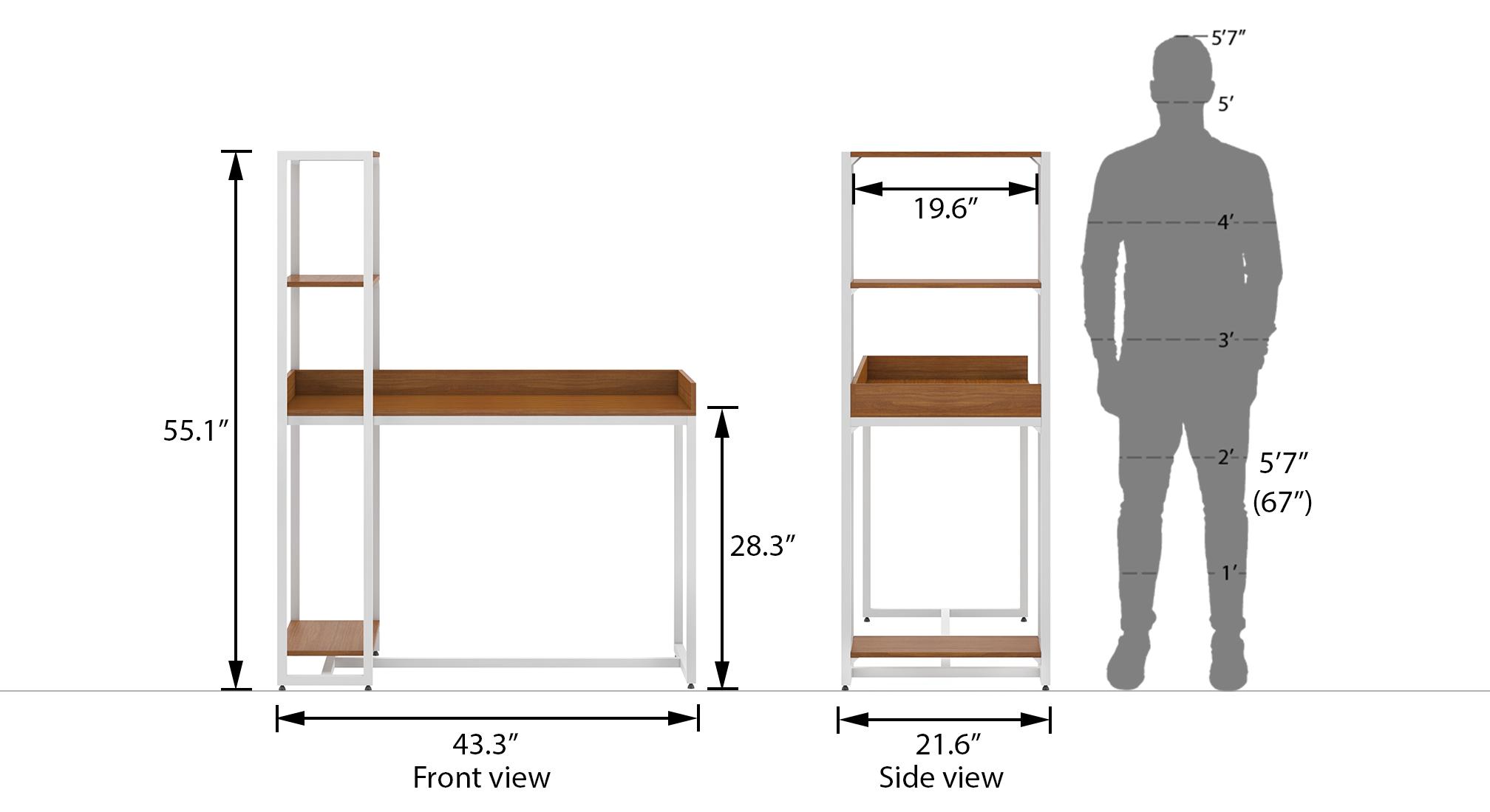 Allan table 21