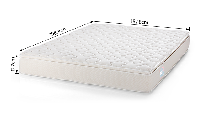 Cloud Eurotop Pocket Spring Mattress with Latex (King Mattress Type, 78 x 72 in (Standard) Mattress Size, 7 in Mattress Thickness (in Inches)) by Urban Ladder - -