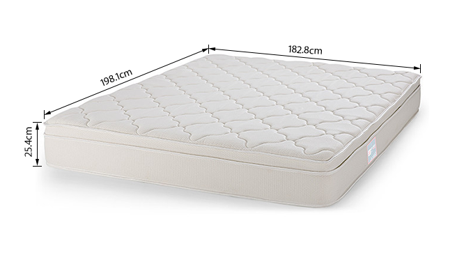 Cloud Pocket Spring Mattress with Memory Foam Eurotop (King Mattress Type, 78 x 72 in (Standard) Mattress Size, 10 in Mattress Thickness (in Inches)) by Urban Ladder - -