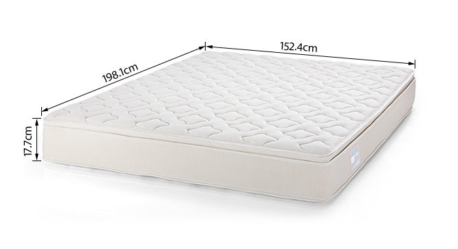 Cloud Eurotop Pocket Spring Mattress with Latex (Queen Mattress Type, 78 x 60 in (Standard) Mattress Size, 7 in Mattress Thickness (in Inches)) by Urban Ladder - -