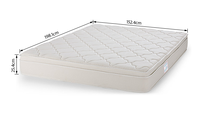 Cloud Pocket Spring Mattress with Memory Foam Eurotop (Queen Mattress Type, 78 x 60 in (Standard) Mattress Size, 10 in Mattress Thickness (in Inches)) by Urban Ladder - -