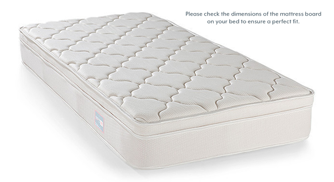 Cloud Pocket Spring Mattress with Memory Foam (Queen Mattress Type, 60 x 72 in Mattress Size, 8 in Mattress Thickness (in Inches)) by Urban Ladder